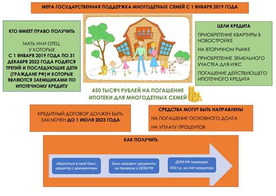 Меры государственной поддержки многодетных семей